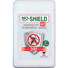 Menarini Mo-Shield Go